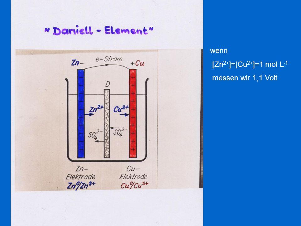 wenn [Zn2+]=[Cu2+]=1 mol L-1 messen wir 1,1 Volt